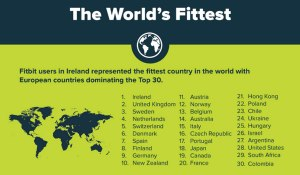 fittest-countries-fitbit (1)
